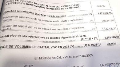 Photo of #Monforte: El equipo de gobierno acusa al PP de mentir sobre la deuda