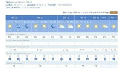 Photo of #Aspe: AEMET anuncia temperaturas bajo cero este fin de semana en Aspe