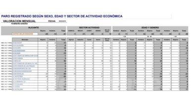 Photo of #Aspe: El paro se incrementa en febrero con 15 desempleadas más