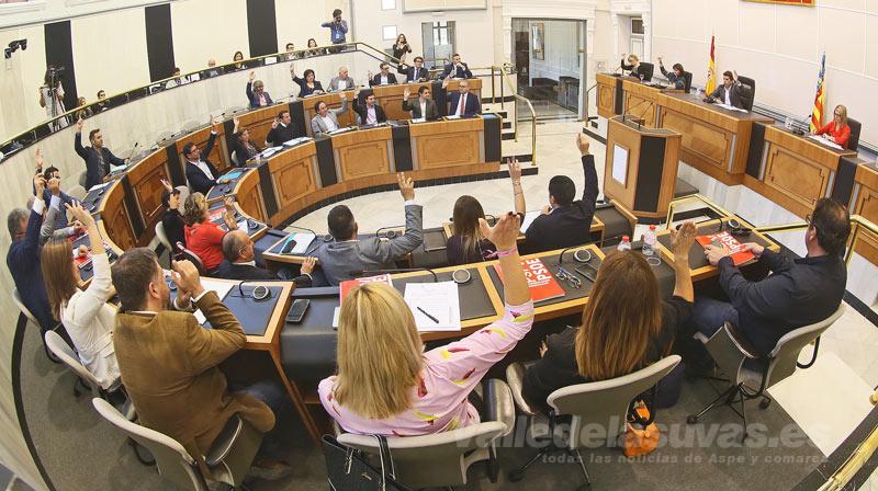 Pleno Diputación 2019