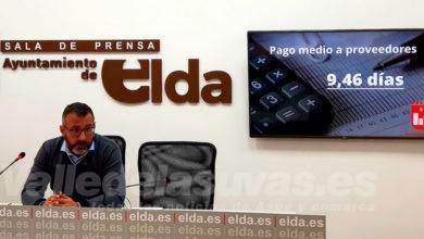 Photo of #Elda sitúa en 9,46 días el Plazo Medio de Pago a proveedores