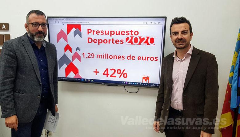 Photo of #Elda: El presupuesto de Deportes crece un 42% e incluye un incremento de las inversiones