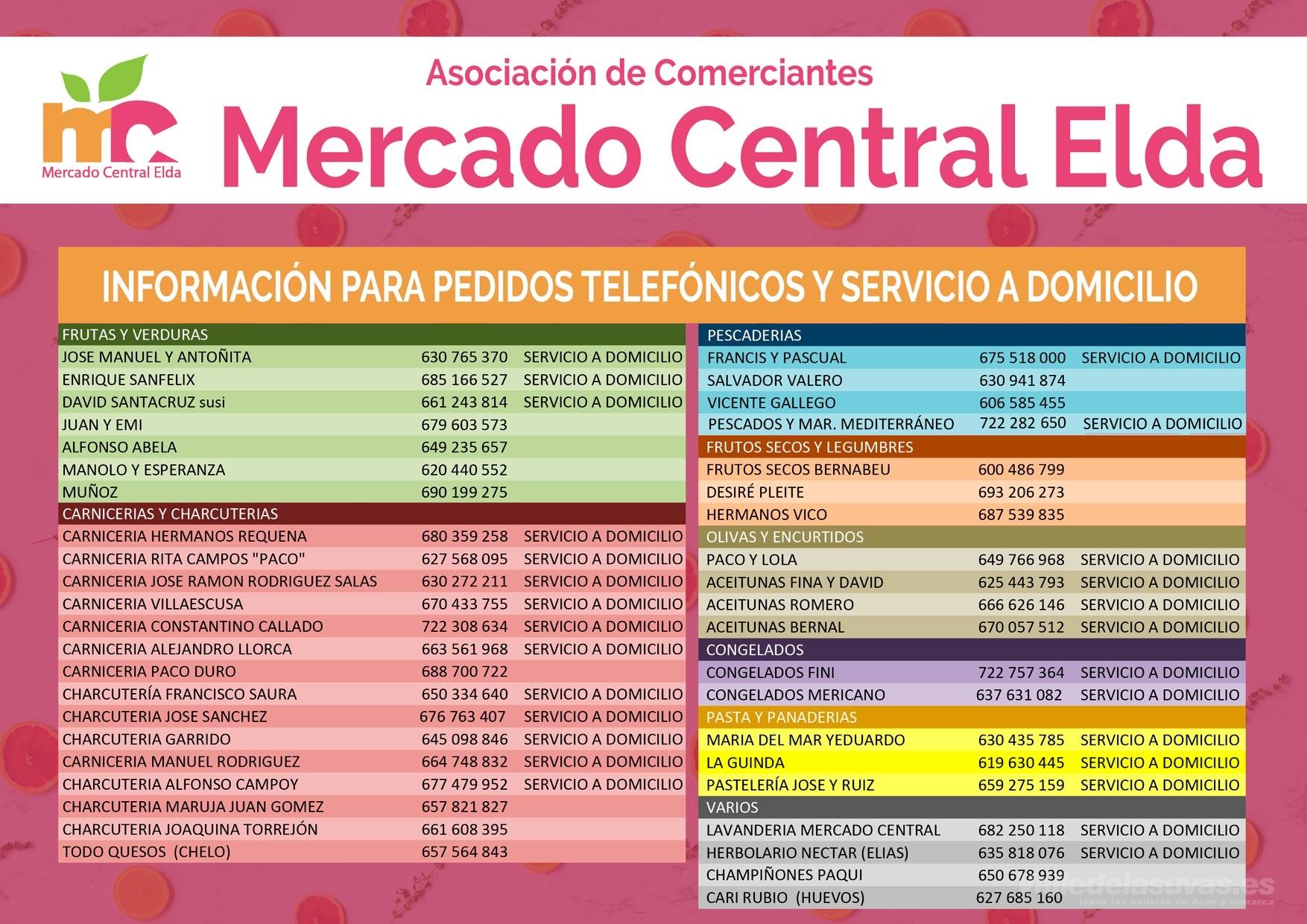 Mercado Elda Servicio a Domicilio