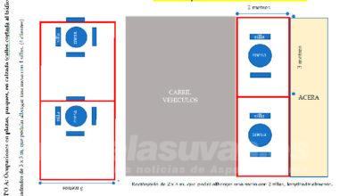 Photo of #Aspe: Requisitos, medidas y solicitudes para la reapertura de terrazas de hostelería