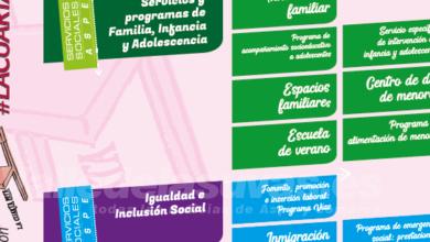 Photo of #Aspe: Servicios Sociales destina más de 100.000 euros a 275 familias