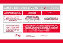Coronavirus Comunidad Valenciana